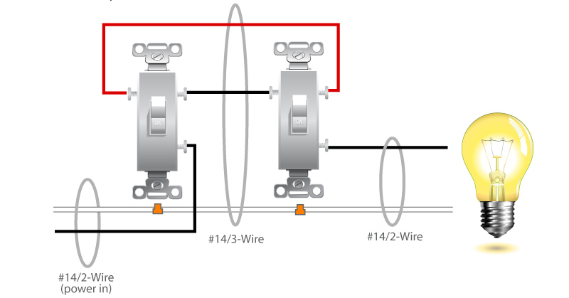 3 Way Switch Wiring: A Complete Guide On How To Do It - Home ... A Three Way Switch Wiring on